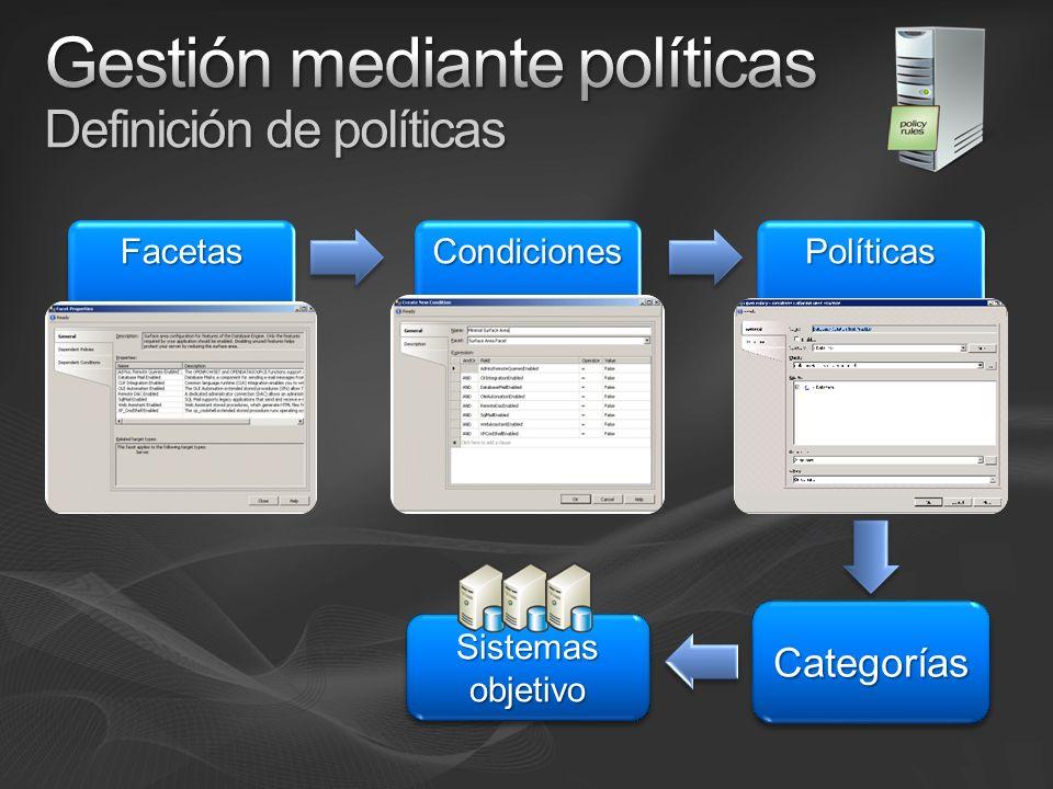 Gestión mediante políticas Definición de políticas