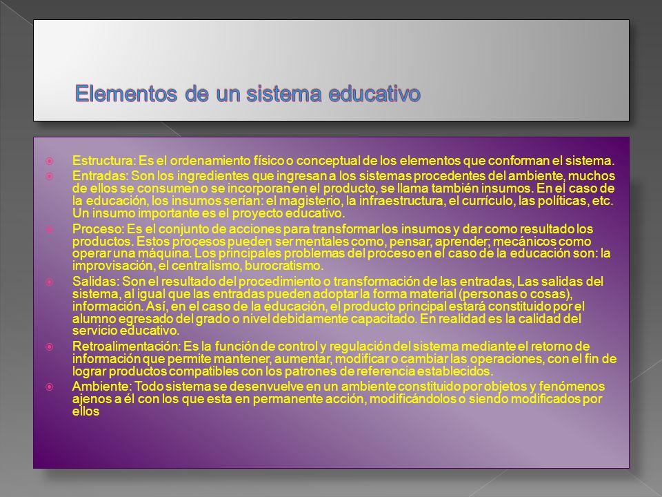 Elementos de un sistema educativo