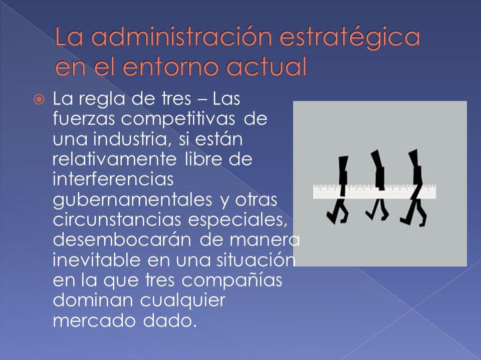 La administración estratégica en el entorno actual