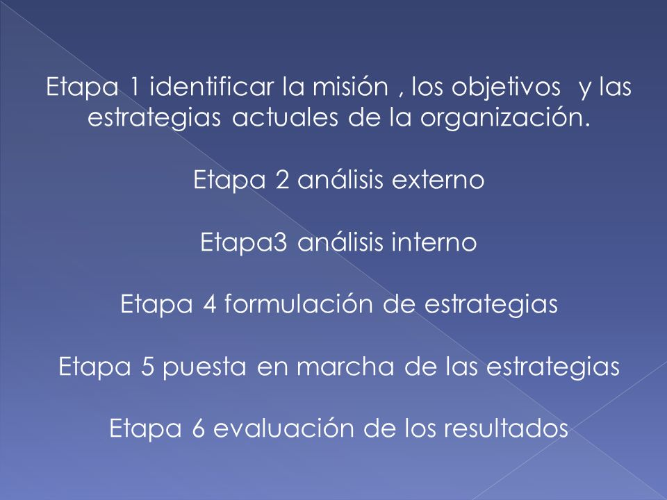 Etapa 2 análisis externo Etapa3 análisis interno
