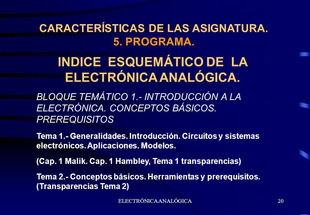 INDICE ESQUEMÁTICO DE LA ELECTRÓNICA ANALÓGICA.
