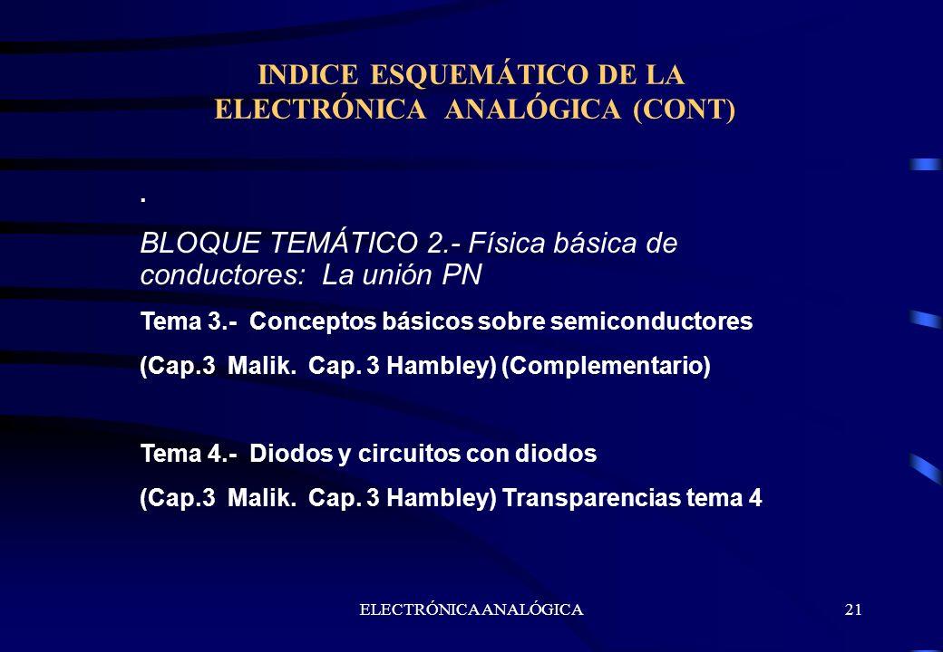 INDICE ESQUEMÁTICO DE LA ELECTRÓNICA ANALÓGICA (CONT)