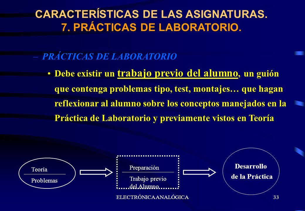 CARACTERÍSTICAS DE LAS ASIGNATURAS. 7. PRÁCTICAS DE LABORATORIO.