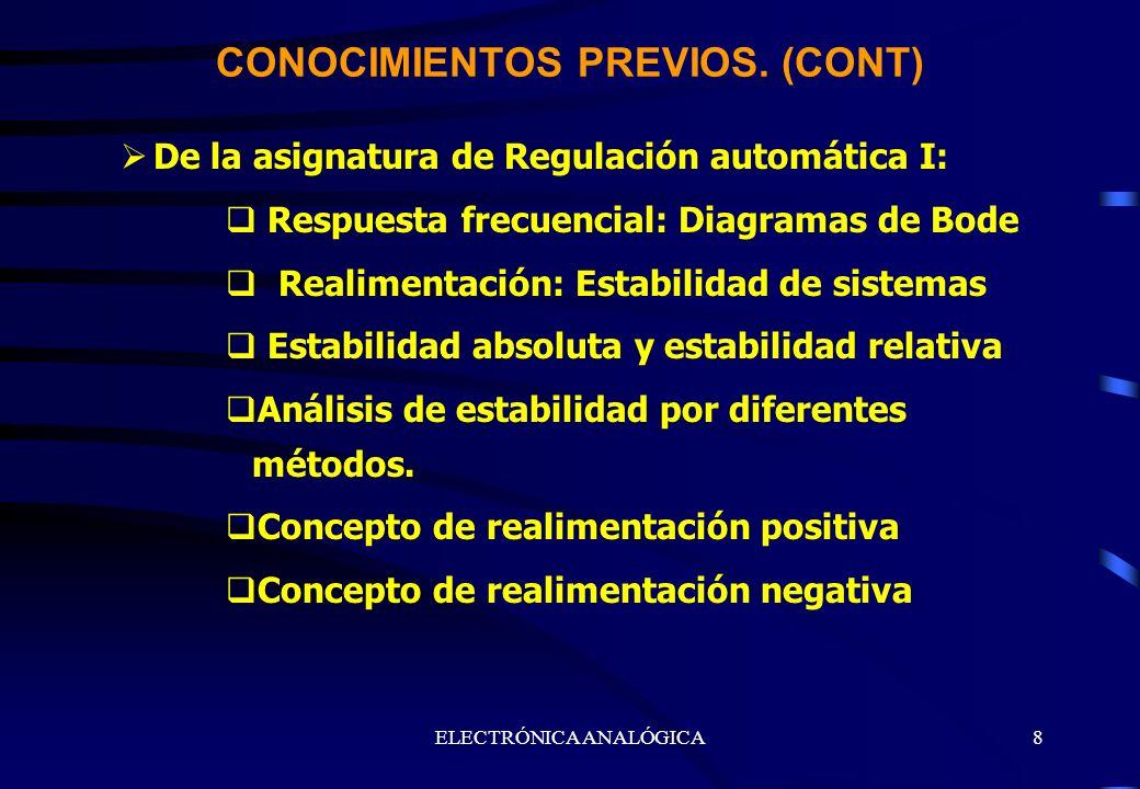 CONOCIMIENTOS PREVIOS. (CONT)