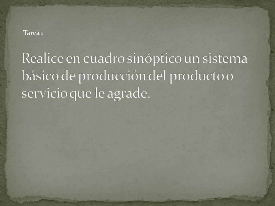 Tarea 1 Realice en cuadro sinóptico un sistema básico de producción del producto o servicio que le agrade.