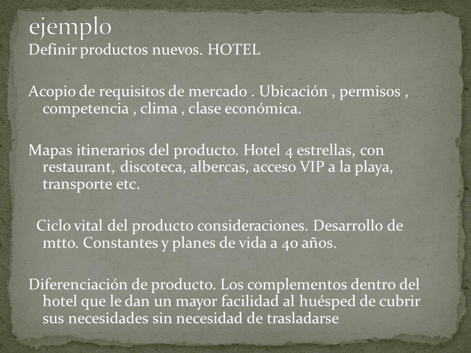 ejemplo Definir productos nuevos. HOTEL