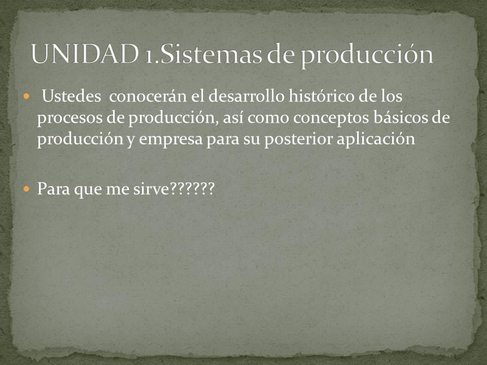 UNIDAD 1.Sistemas de producción