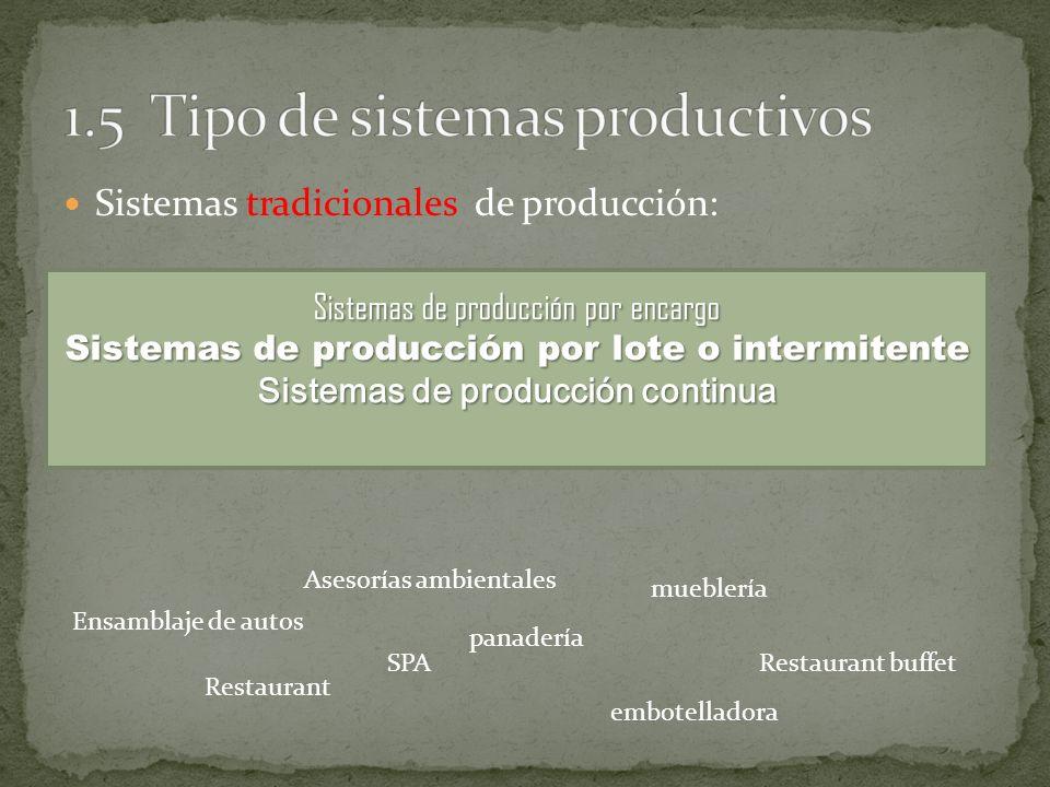 1.5 Tipo de sistemas productivos
