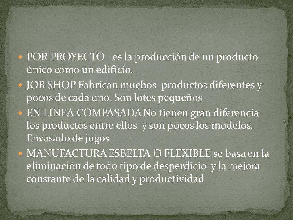 POR PROYECTO es la producción de un producto único como un edificio.