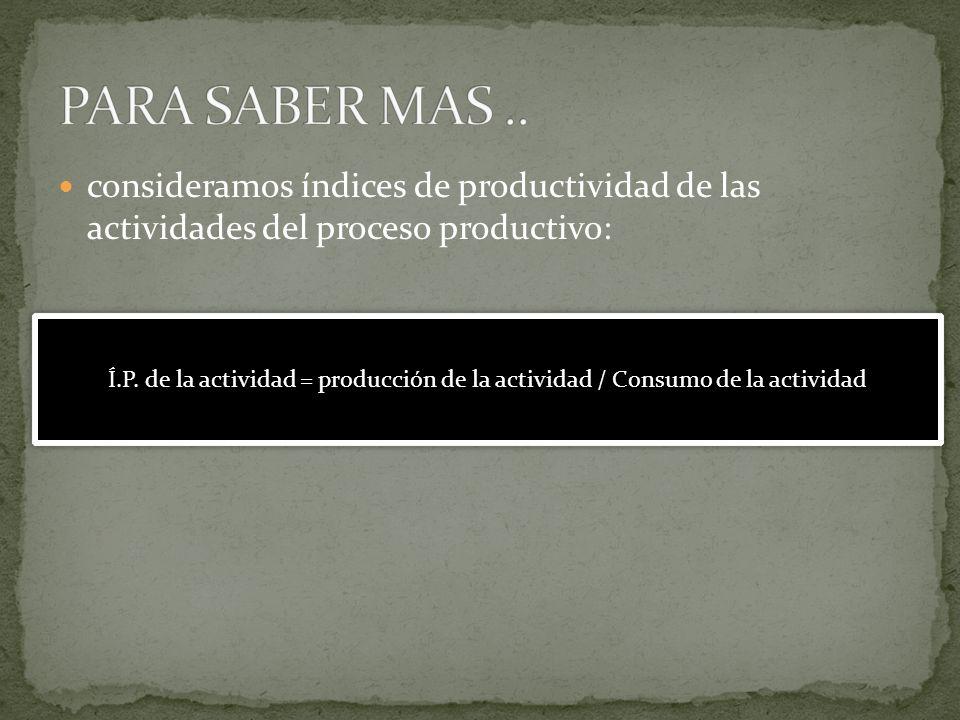 PARA SABER MAS .. consideramos índices de productividad de las actividades del proceso productivo: