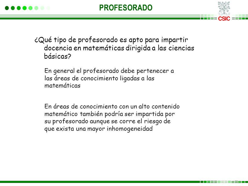 PROFESORADO ¿Qué tipo de profesorado es apto para impartir docencia en matemáticas dirigida a las ciencias básicas