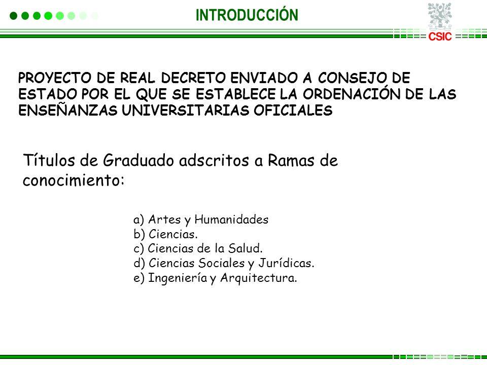Títulos de Graduado adscritos a Ramas de conocimiento: