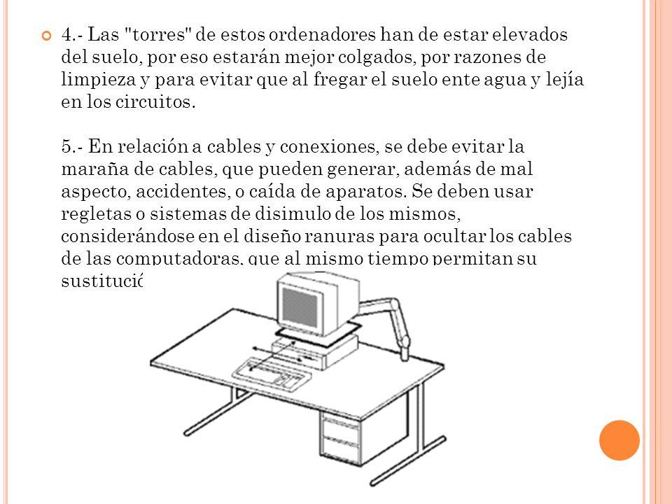 4.- Las torres de estos ordenadores han de estar elevados del suelo, por eso estarán mejor colgados, por razones de limpieza y para evitar que al fregar el suelo ente agua y lejía en los circuitos.