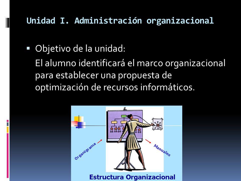 Unidad I. Administración organizacional