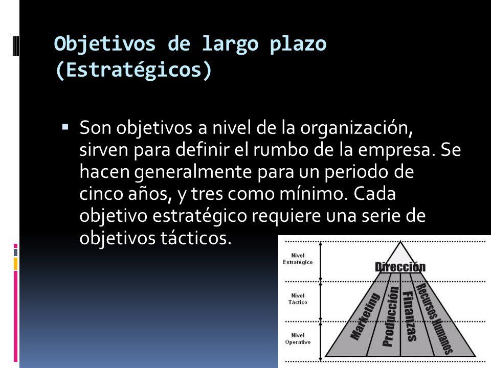 Objetivos de largo plazo (Estratégicos)