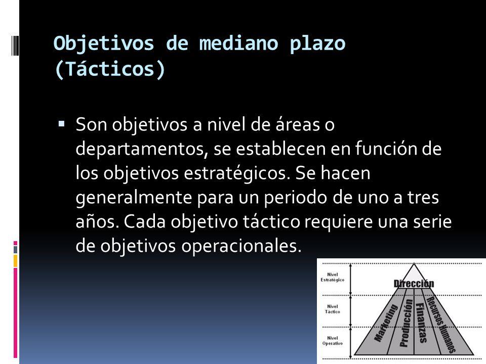 Objetivos de mediano plazo (Tácticos)