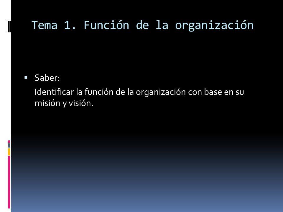 Tema 1. Función de la organización