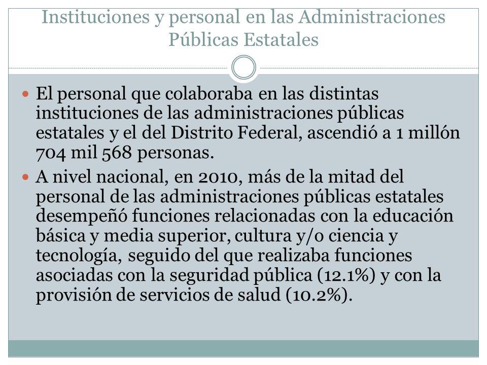 Instituciones y personal en las Administraciones Públicas Estatales