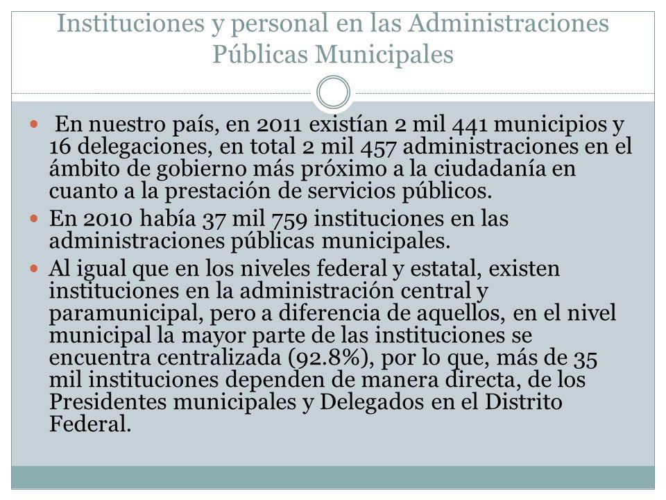 Instituciones y personal en las Administraciones Públicas Municipales