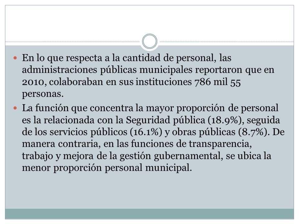 En lo que respecta a la cantidad de personal, las administraciones públicas municipales reportaron que en 2010, colaboraban en sus instituciones 786 mil 55 personas.