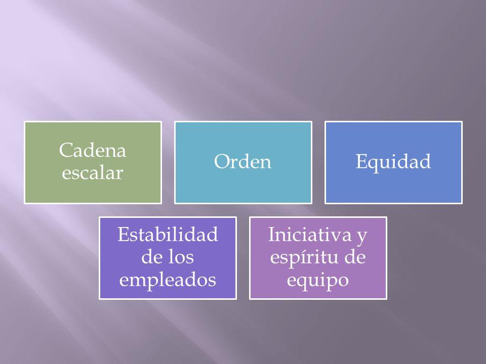 Estabilidad de los empleados Iniciativa y espíritu de equipo
