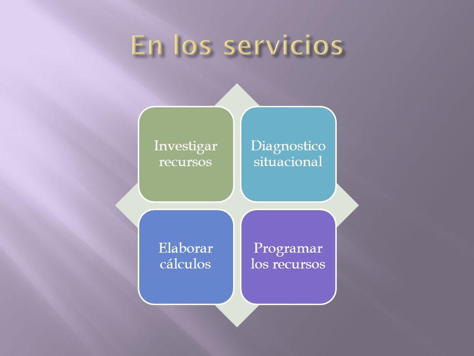 En los servicios Investigar recursos Diagnostico situacional