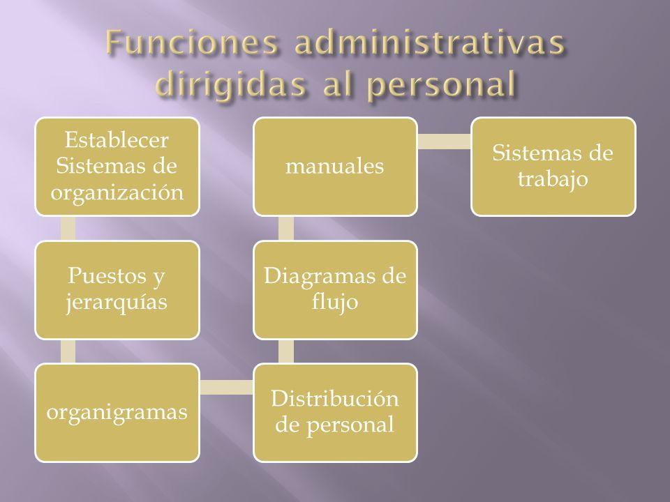 Funciones administrativas dirigidas al personal
