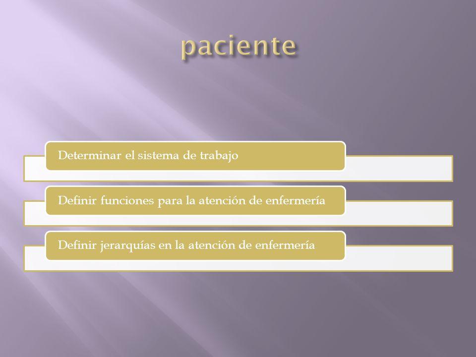 paciente Determinar el sistema de trabajo