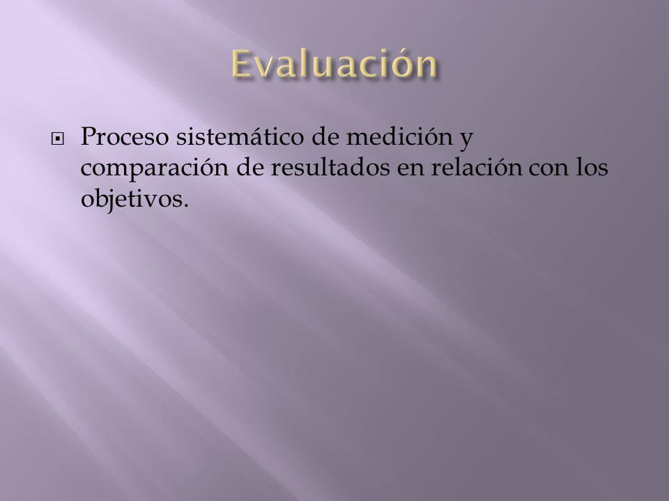 Evaluación Proceso sistemático de medición y comparación de resultados en relación con los objetivos.