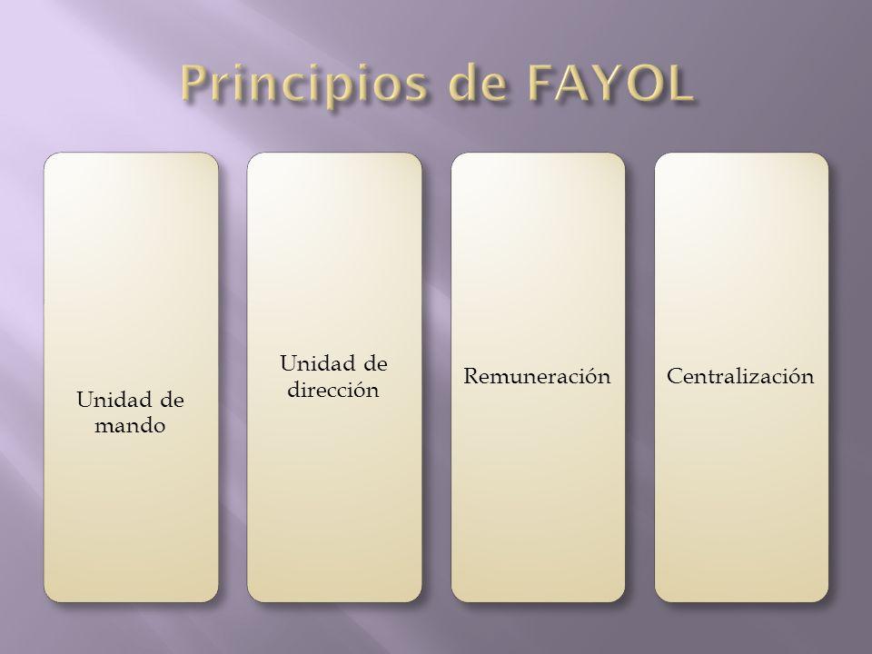 Principios de FAYOL Unidad de mando Unidad de dirección Remuneración