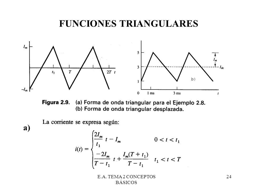 FUNCIONES TRIANGULARES