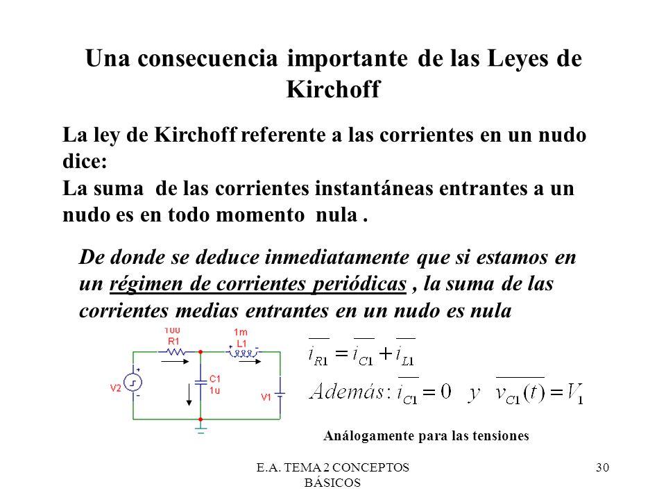 Una consecuencia importante de las Leyes de Kirchoff