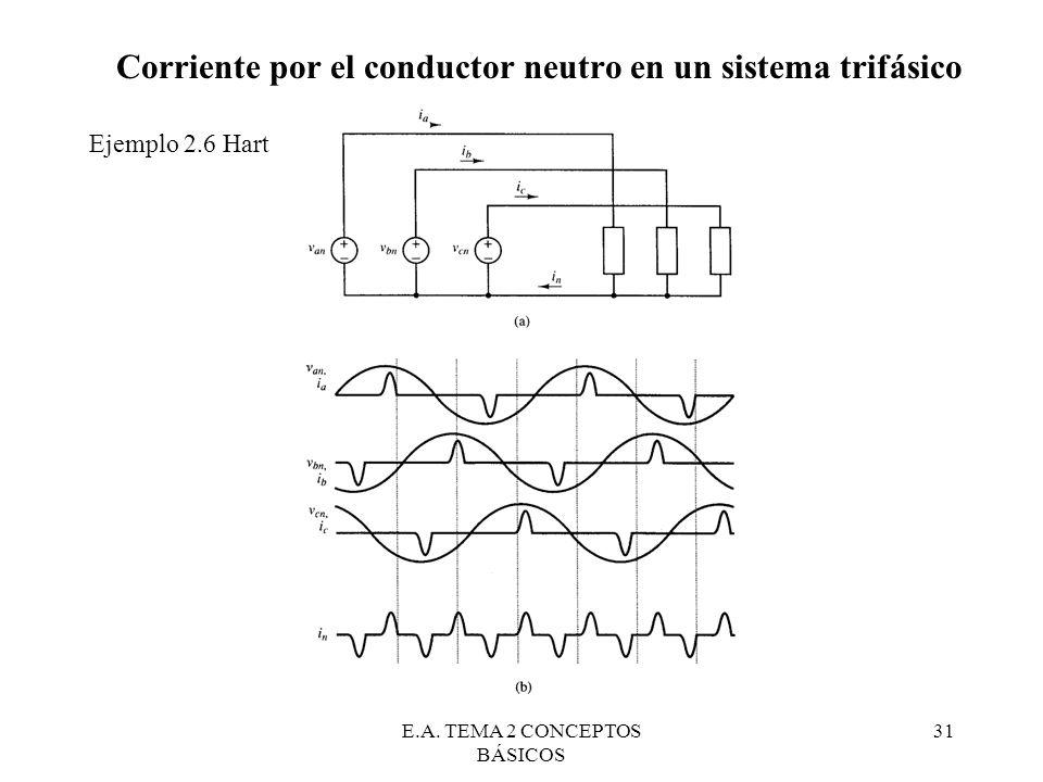 Corriente por el conductor neutro en un sistema trifásico