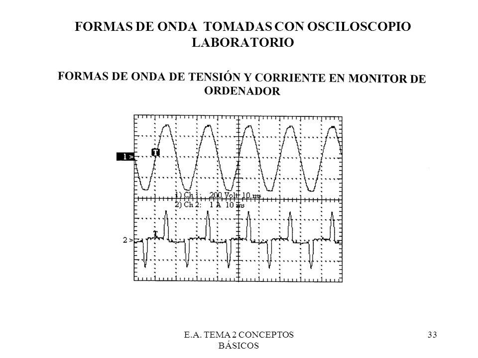 FORMAS DE ONDA TOMADAS CON OSCILOSCOPIO LABORATORIO