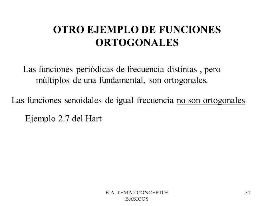 OTRO EJEMPLO DE FUNCIONES ORTOGONALES