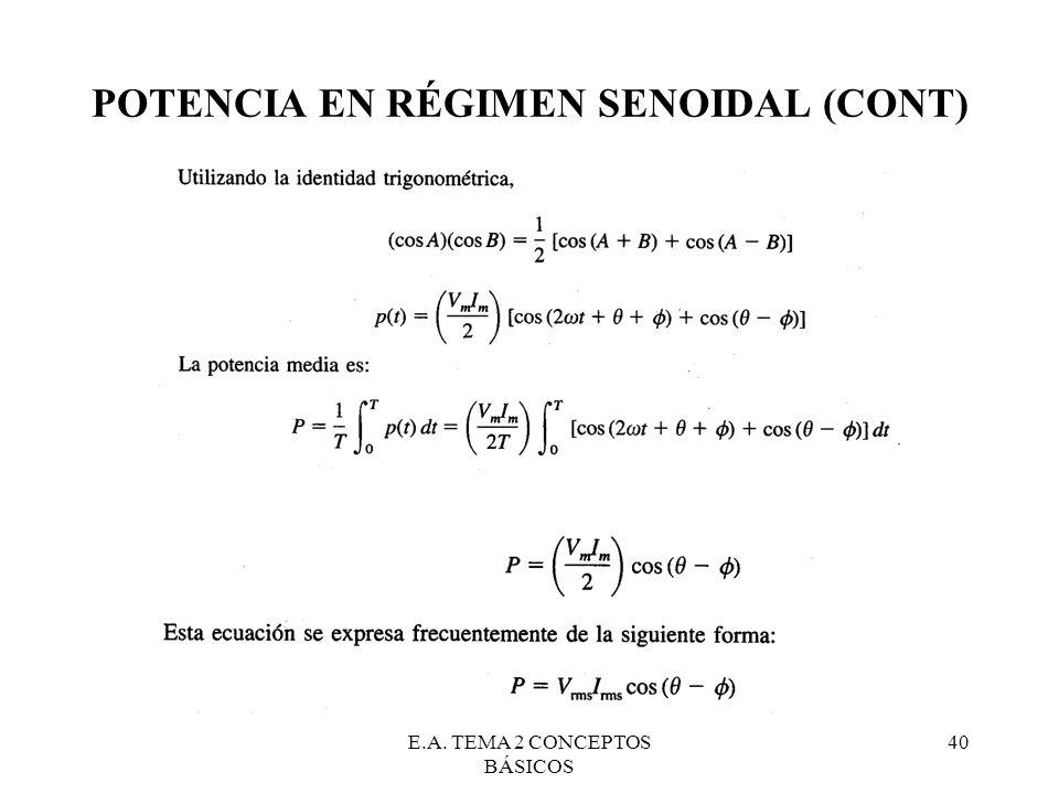 POTENCIA EN RÉGIMEN SENOIDAL (CONT)