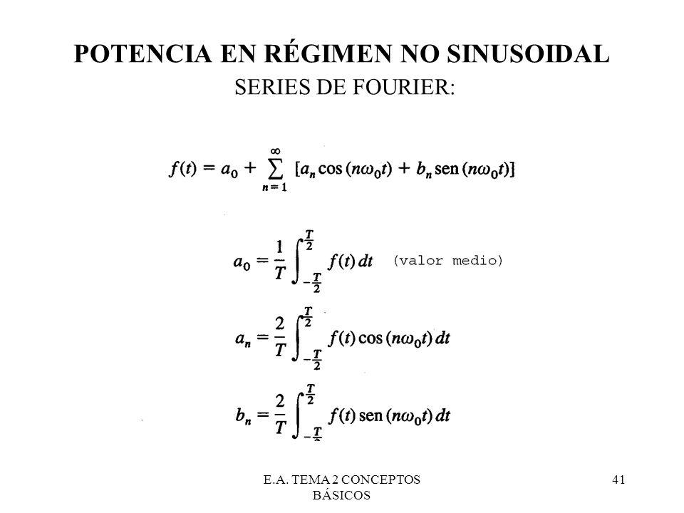 POTENCIA EN RÉGIMEN NO SINUSOIDAL SERIES DE FOURIER: