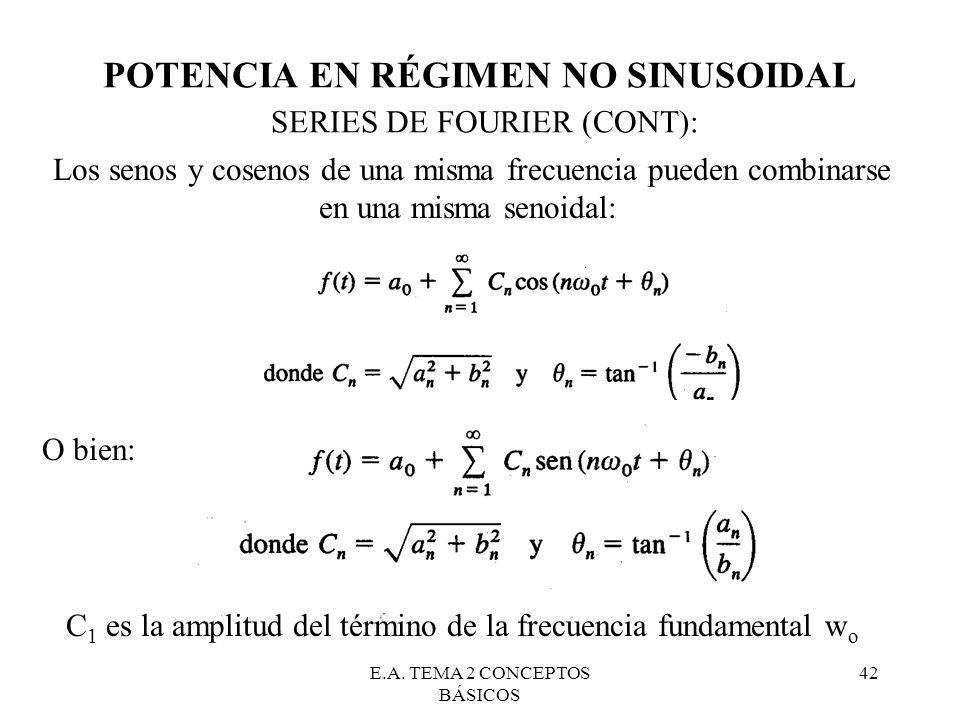 POTENCIA EN RÉGIMEN NO SINUSOIDAL SERIES DE FOURIER (CONT):