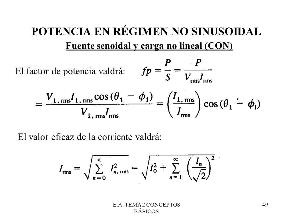 POTENCIA EN RÉGIMEN NO SINUSOIDAL Fuente senoidal y carga no lineal (CON)