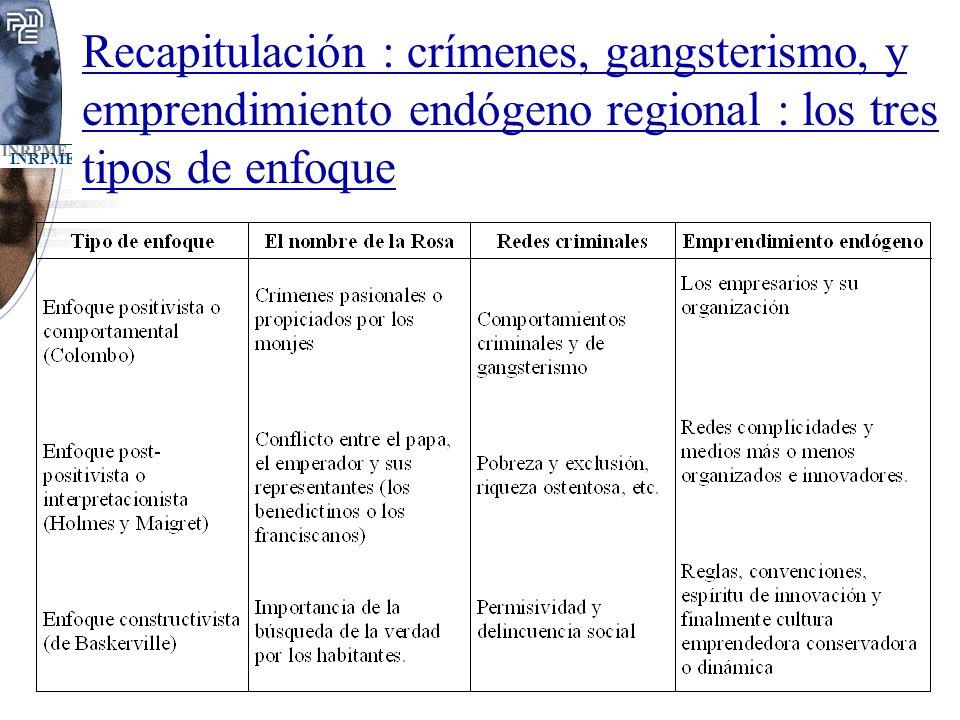 Recapitulación : crímenes, gangsterismo, y emprendimiento endógeno regional : los tres tipos de enfoque