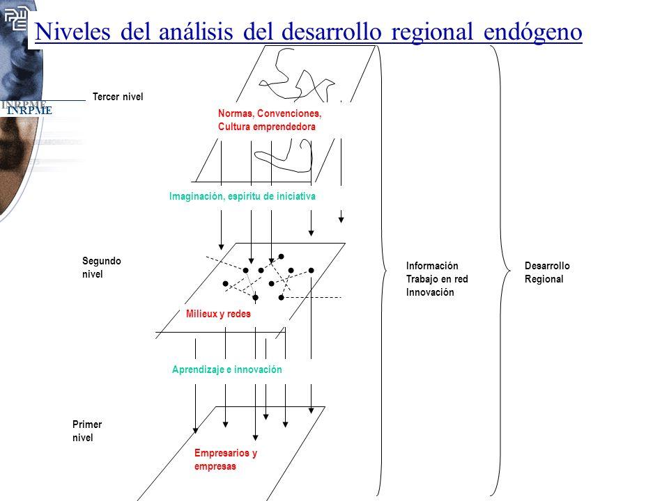 Niveles del análisis del desarrollo regional endógeno