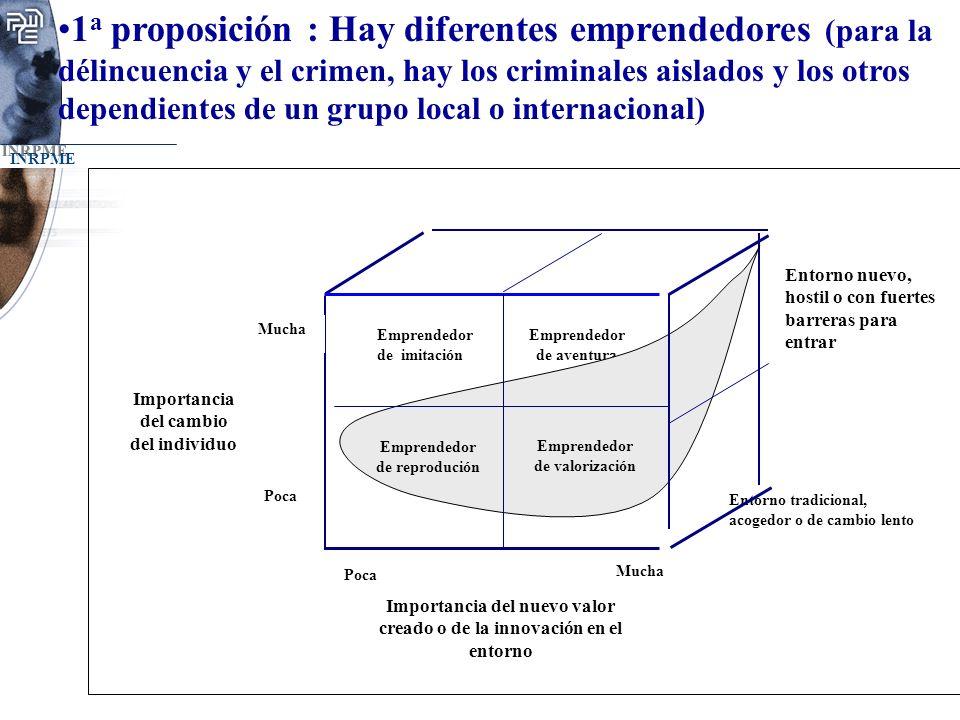 1a proposición : Hay diferentes emprendedores (para la délincuencia y el crimen, hay los criminales aislados y los otros dependientes de un grupo local o internacional)