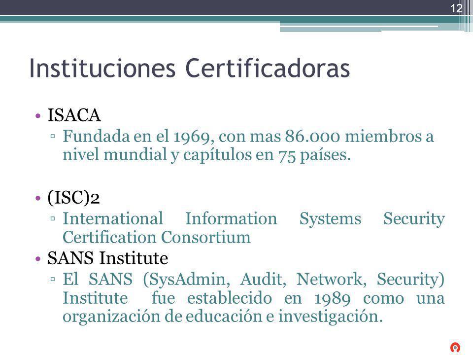 Instituciones Certificadoras