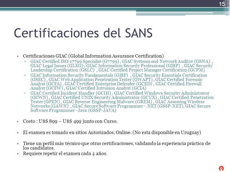Certificaciones del SANS