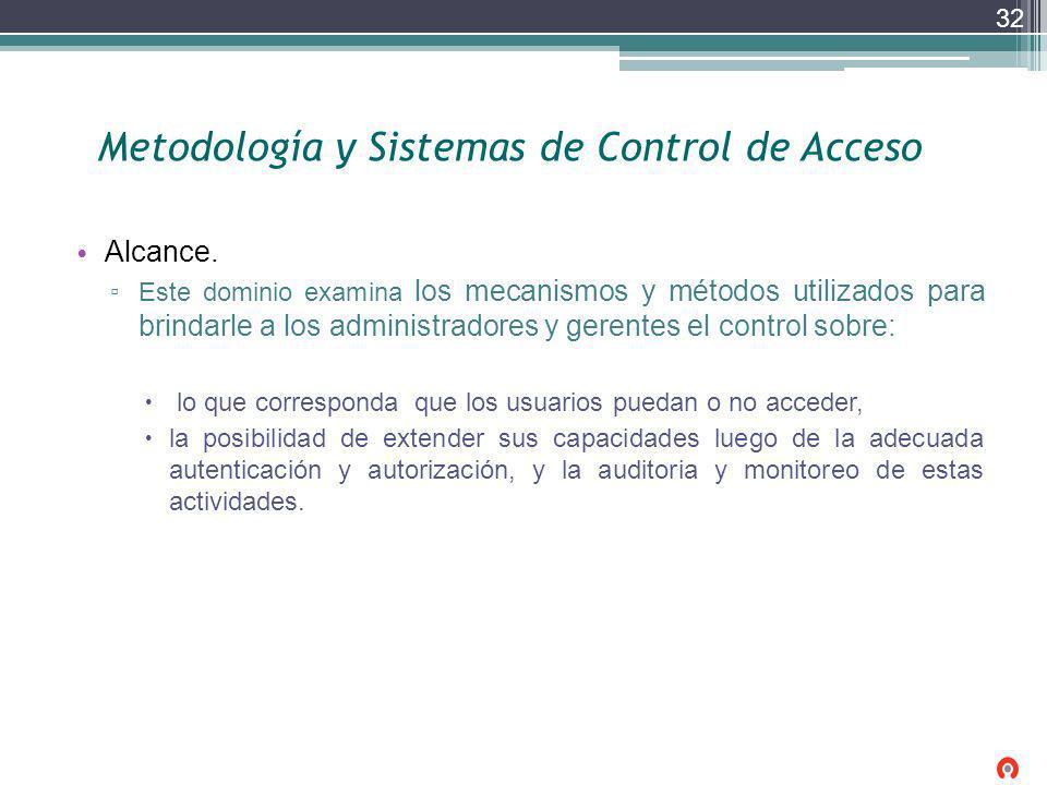 Metodología y Sistemas de Control de Acceso