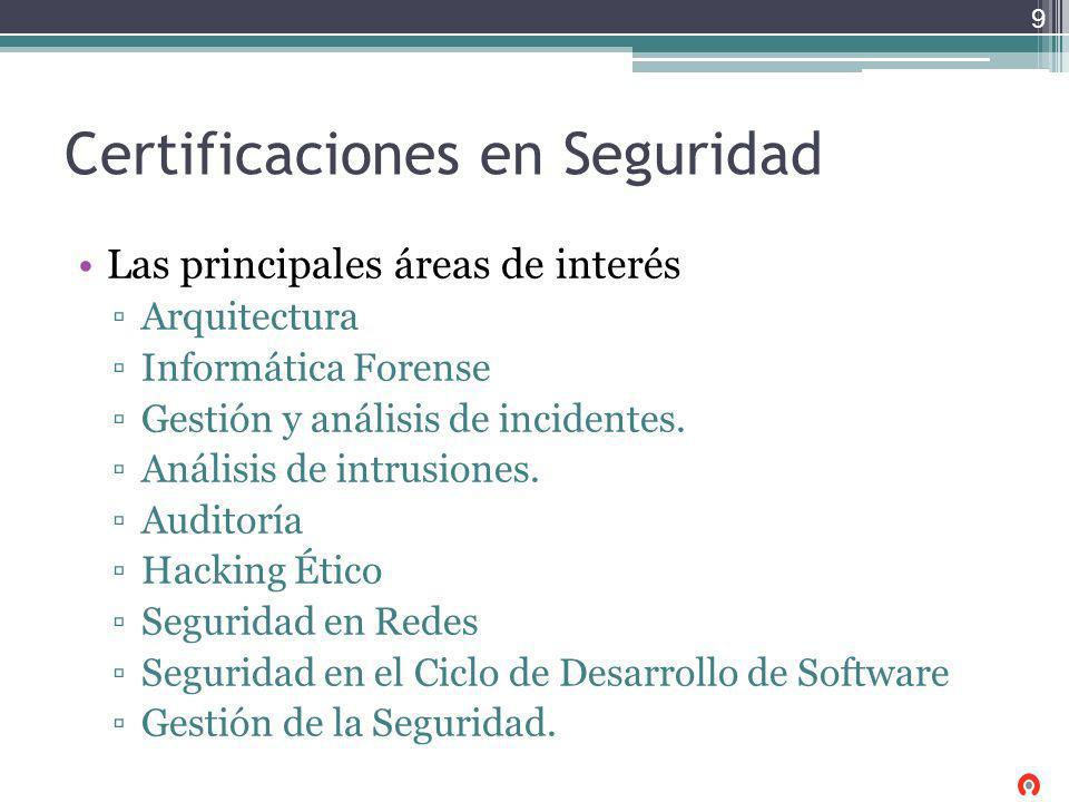 Certificaciones en Seguridad