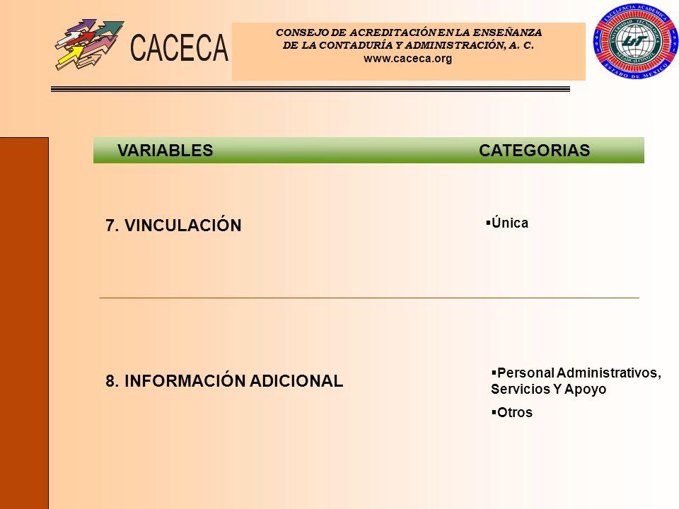 VARIABLES CATEGORIAS 7. VINCULACIÓN 8. INFORMACIÓN ADICIONAL