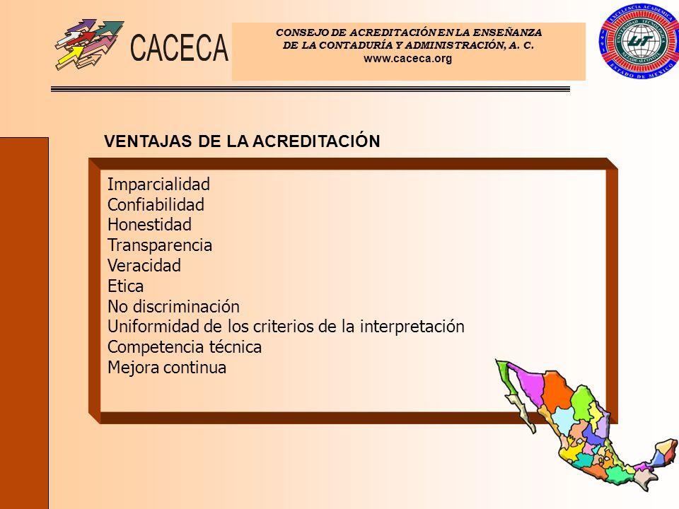 VENTAJAS DE LA ACREDITACIÓN