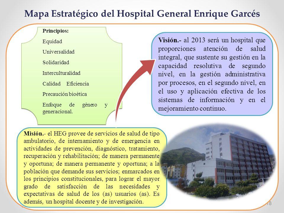 Mapa Estratégico del Hospital General Enrique Garcés
