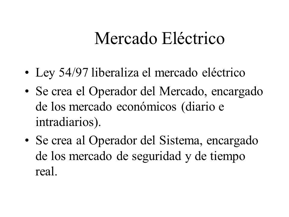 Mercado Eléctrico Ley 54/97 liberaliza el mercado eléctrico